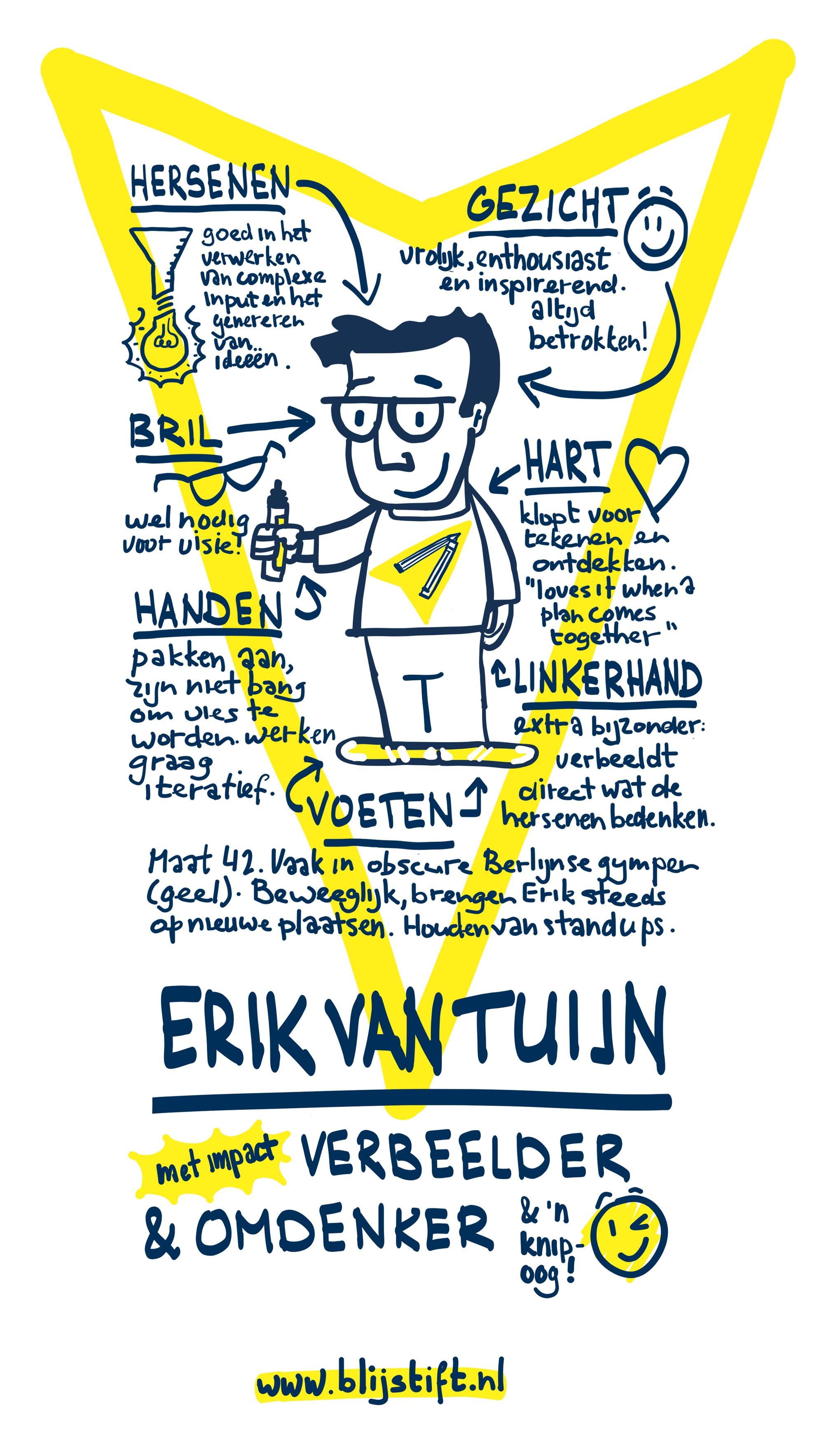 Infographic over BLIJSTIFT-oprichter Erik van Tuijn